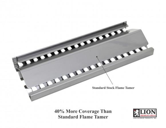 Flame-Tamer